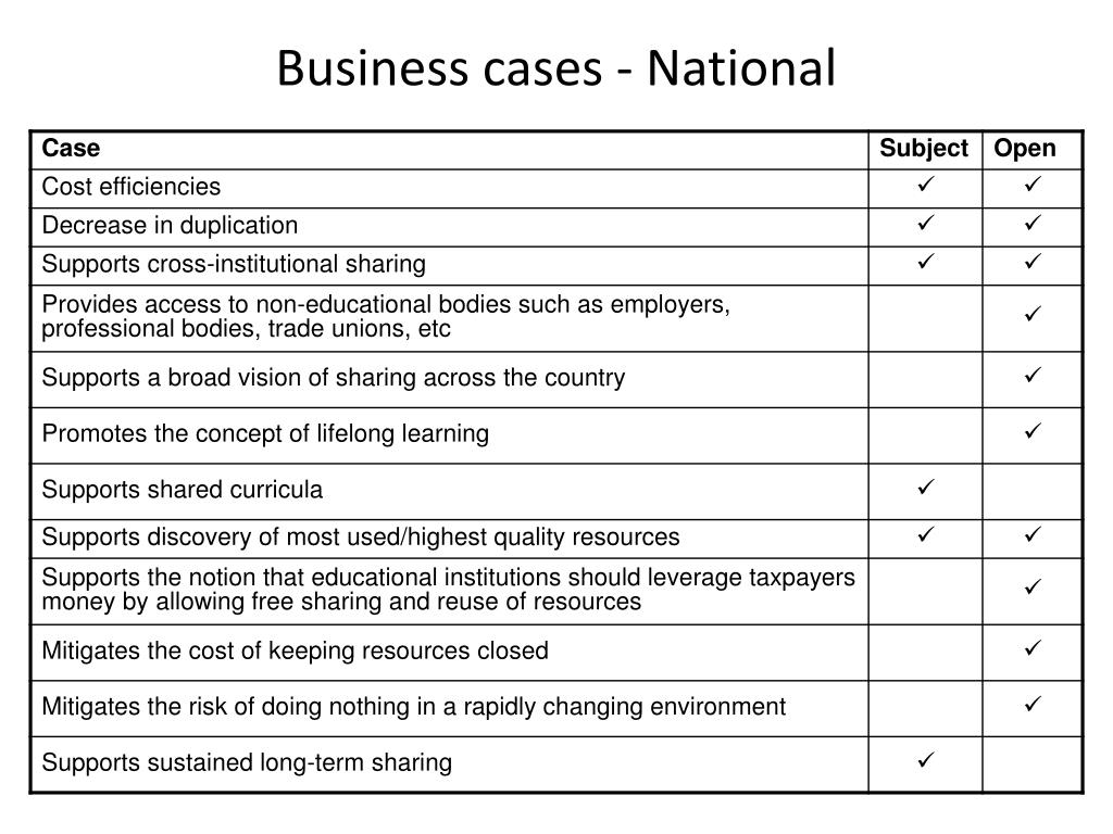 Business cases - National