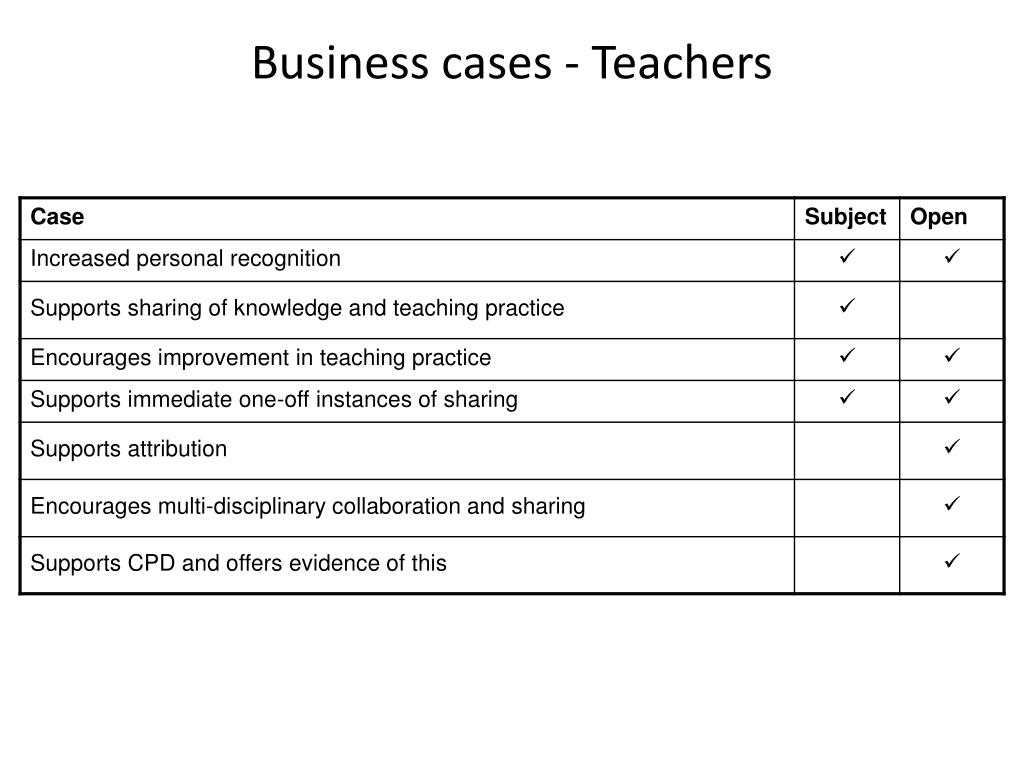 Business cases - Teachers