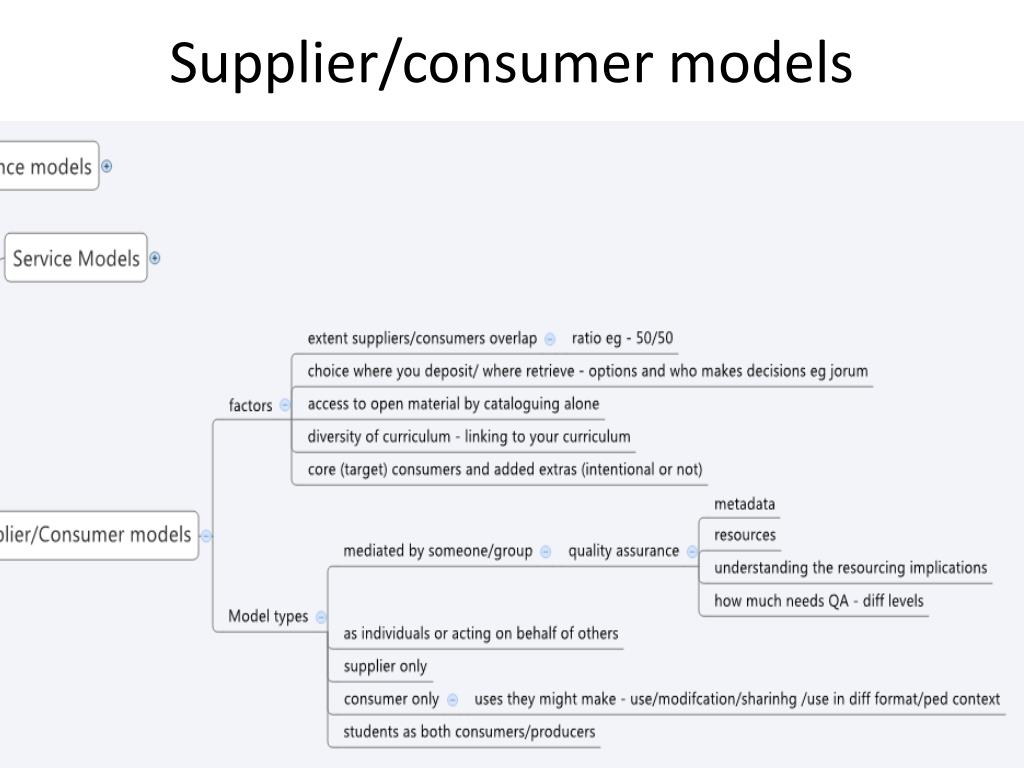 Supplier/consumer models
