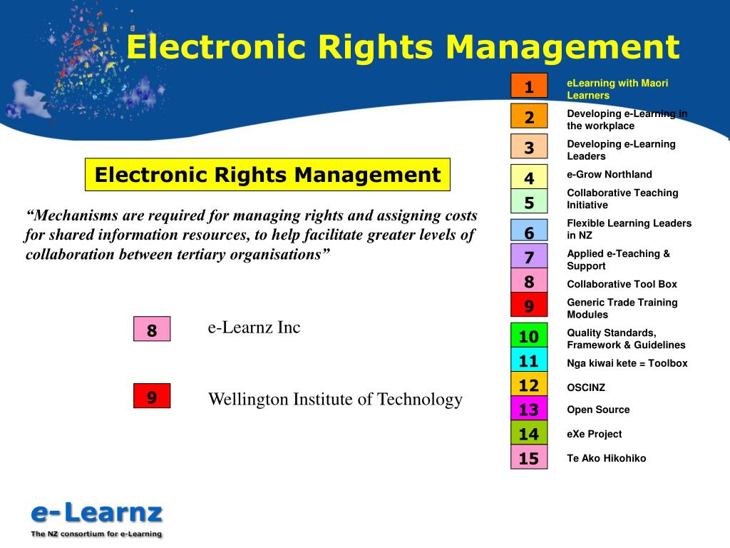 Electronic Rights Management