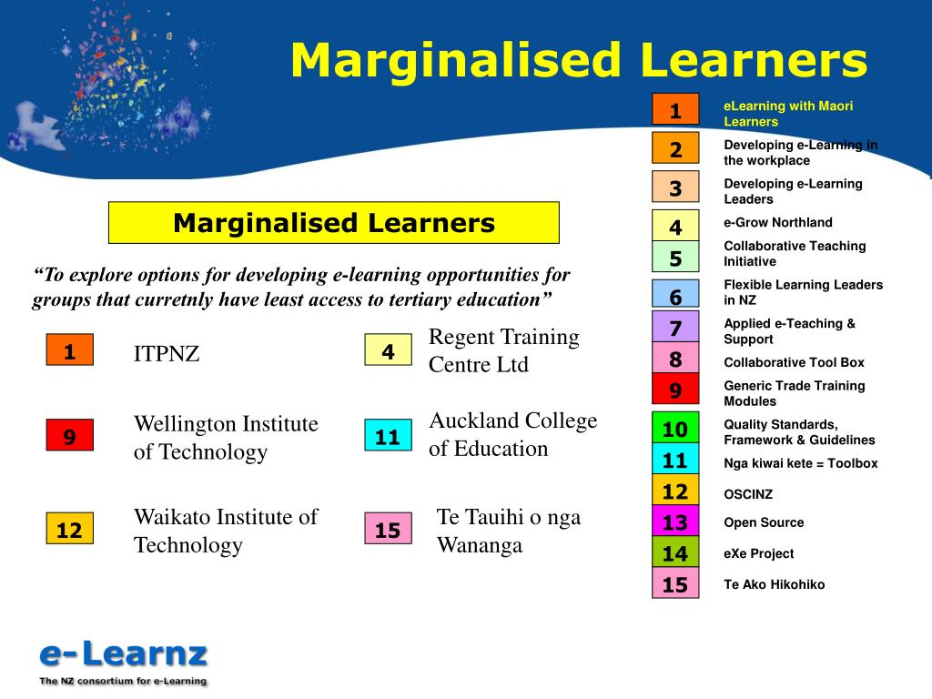 Marginalised Learners