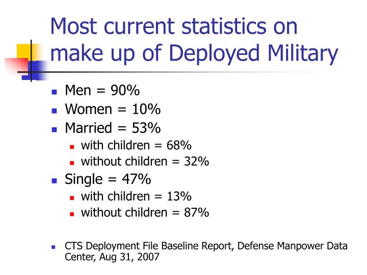Most current statistics on make up of deployed military