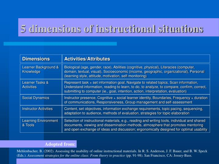 5 dimensions of instructional situations