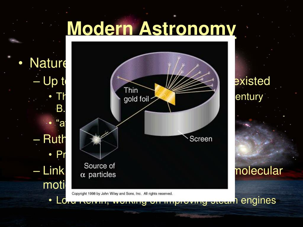 Modern Astronomy