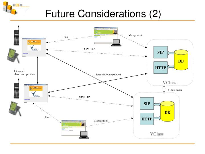Future Considerations (2)