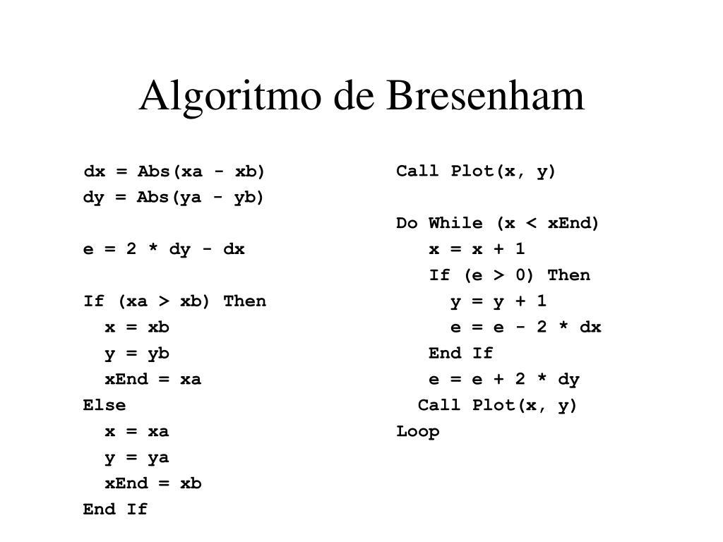 dx = Abs(xa - xb)