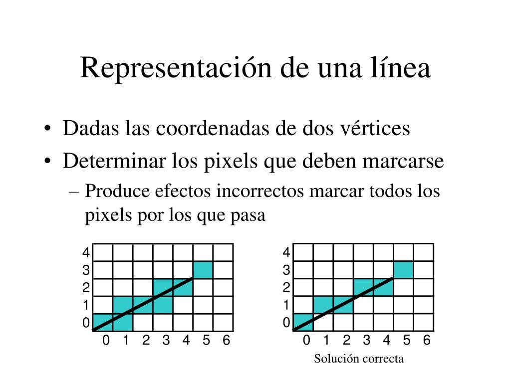 Representación de una línea