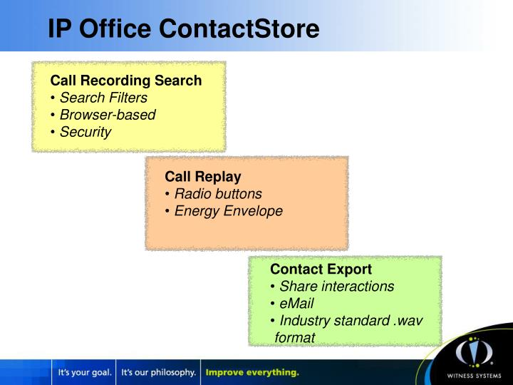IP Office ContactStore