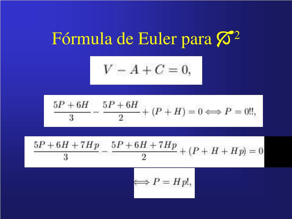 Fórmula de Euler para
