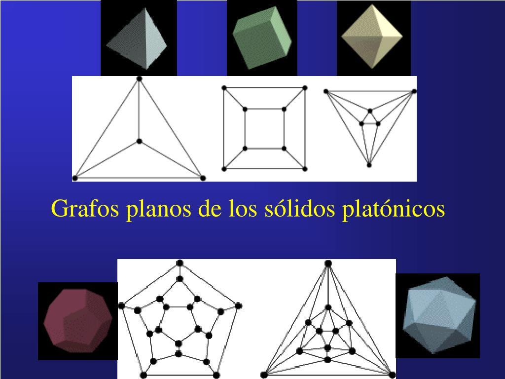 Grafos planos de los sólidos platónicos