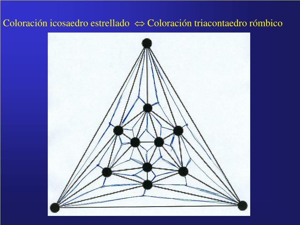Coloración icosaedro estrellado