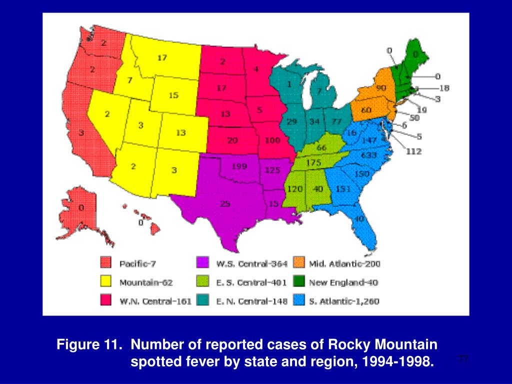 Figure 11.  Number of reported cases of Rocky Mountain