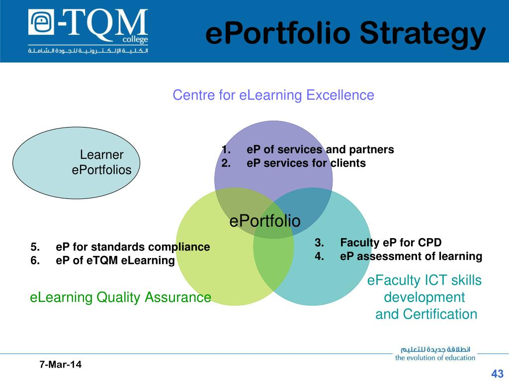 ePortfolio Strategy