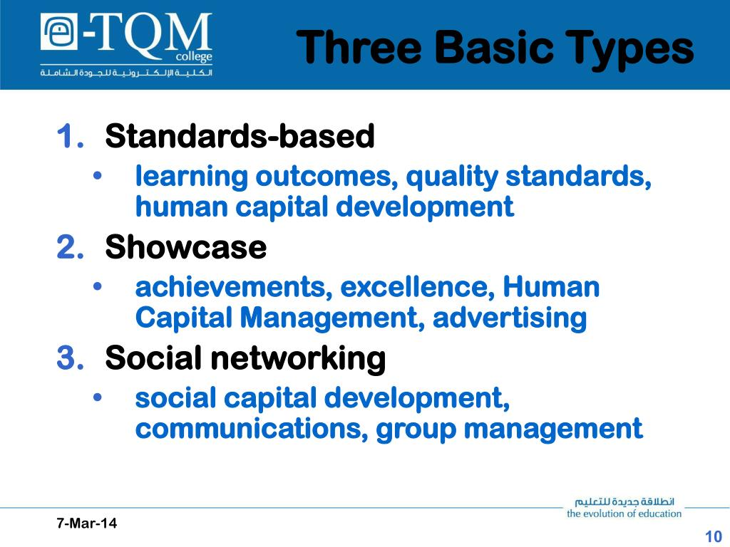 Three Basic Types