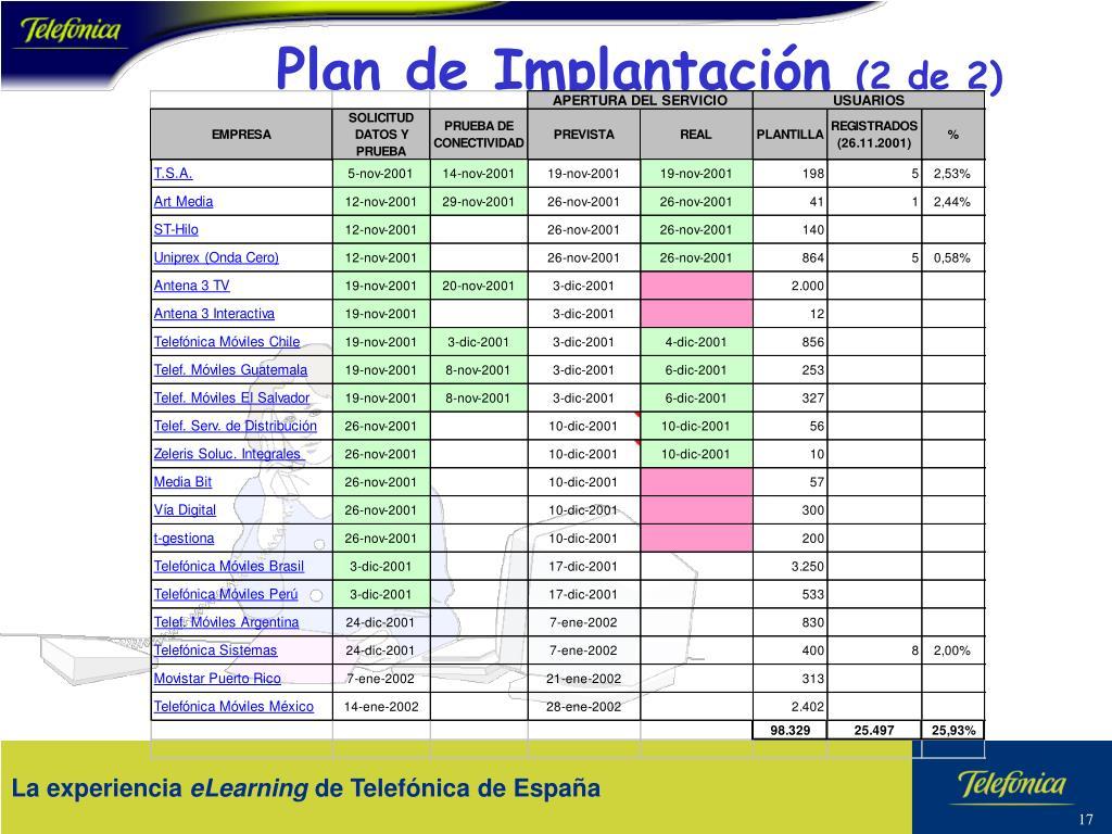 Plan de Implantación