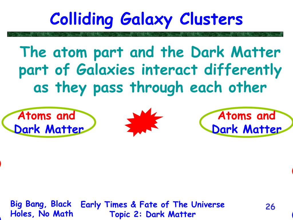 Colliding Galaxy Clusters