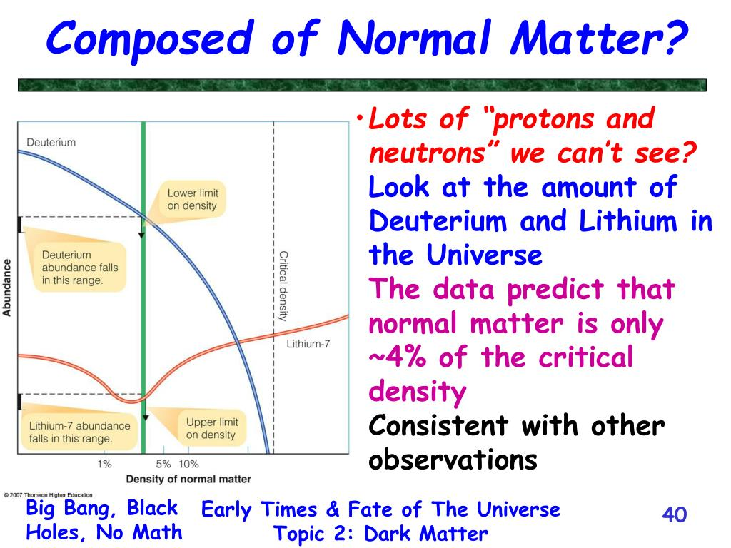 Composed of Normal Matter?