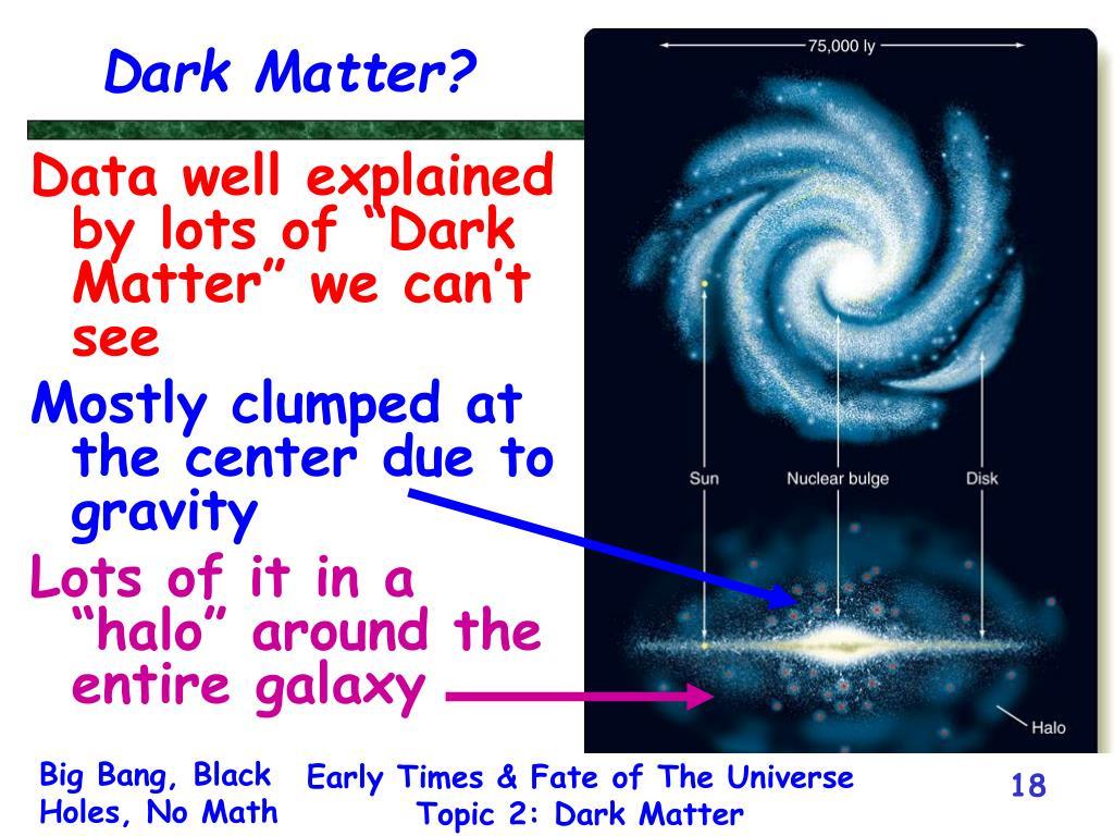 Dark Matter?