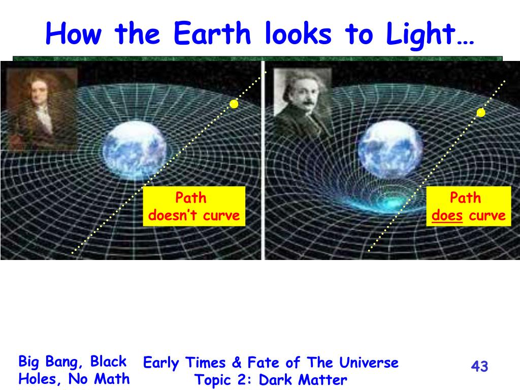How the Earth looks to Light…