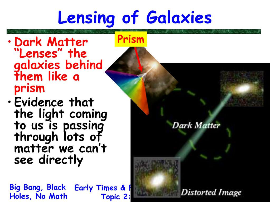 Lensing of Galaxies