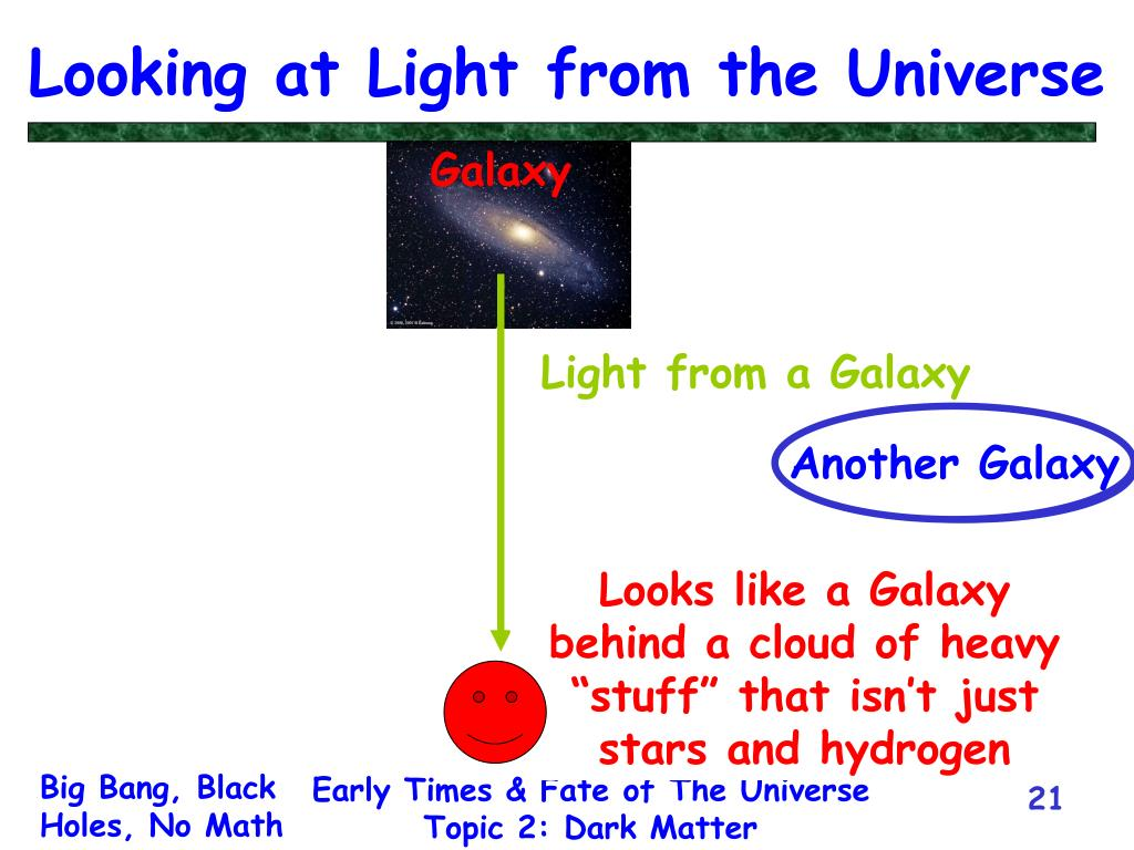 Looking at Light from the Universe