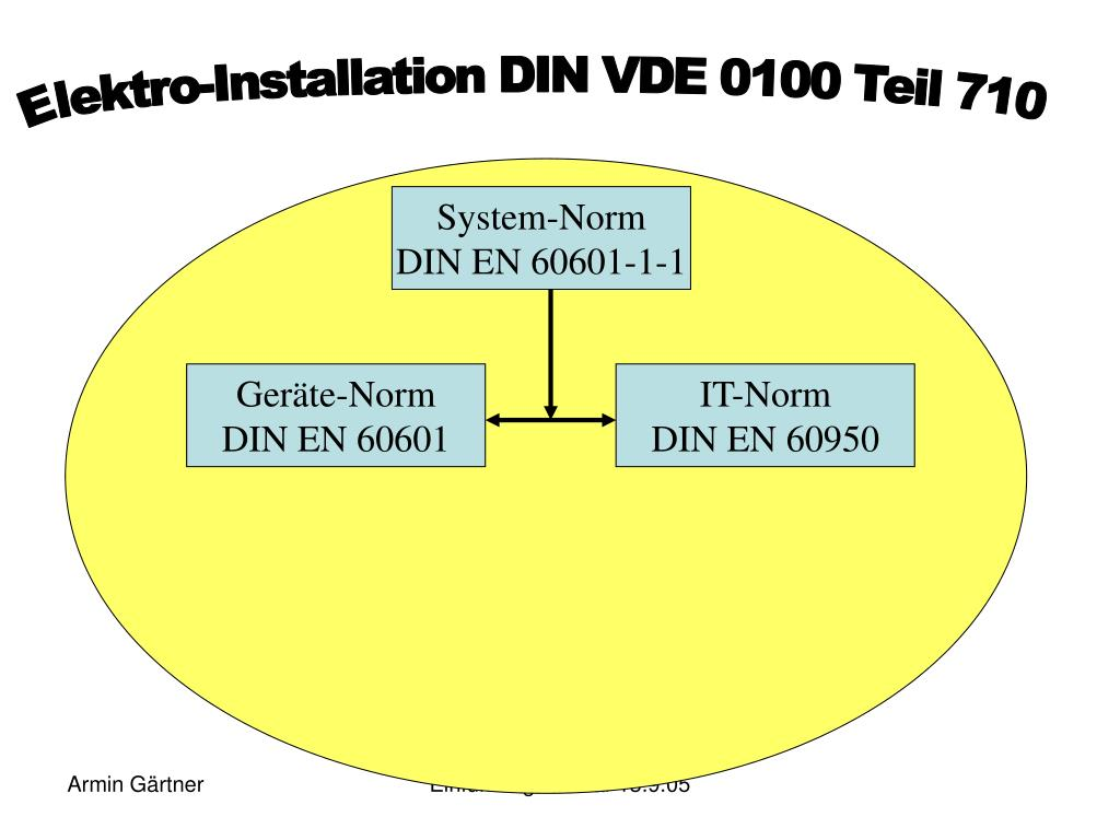 Elektro-Installation DIN VDE 0100 Teil 710