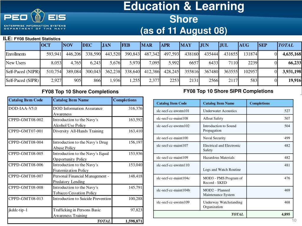 Education & Learning