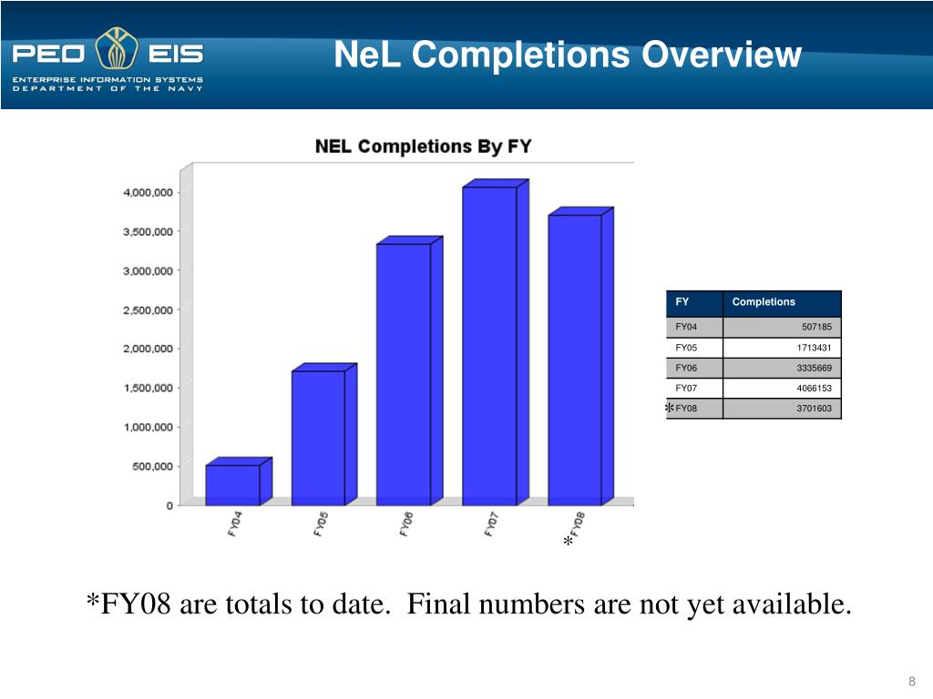 NeL Completions Overview