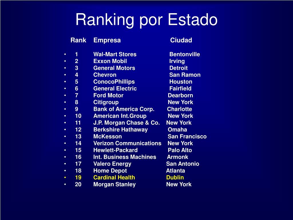 Ranking por Estado