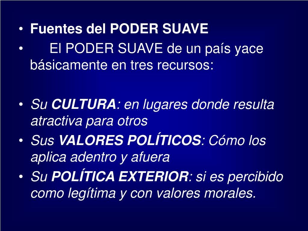 Fuentes del PODER SUAVE