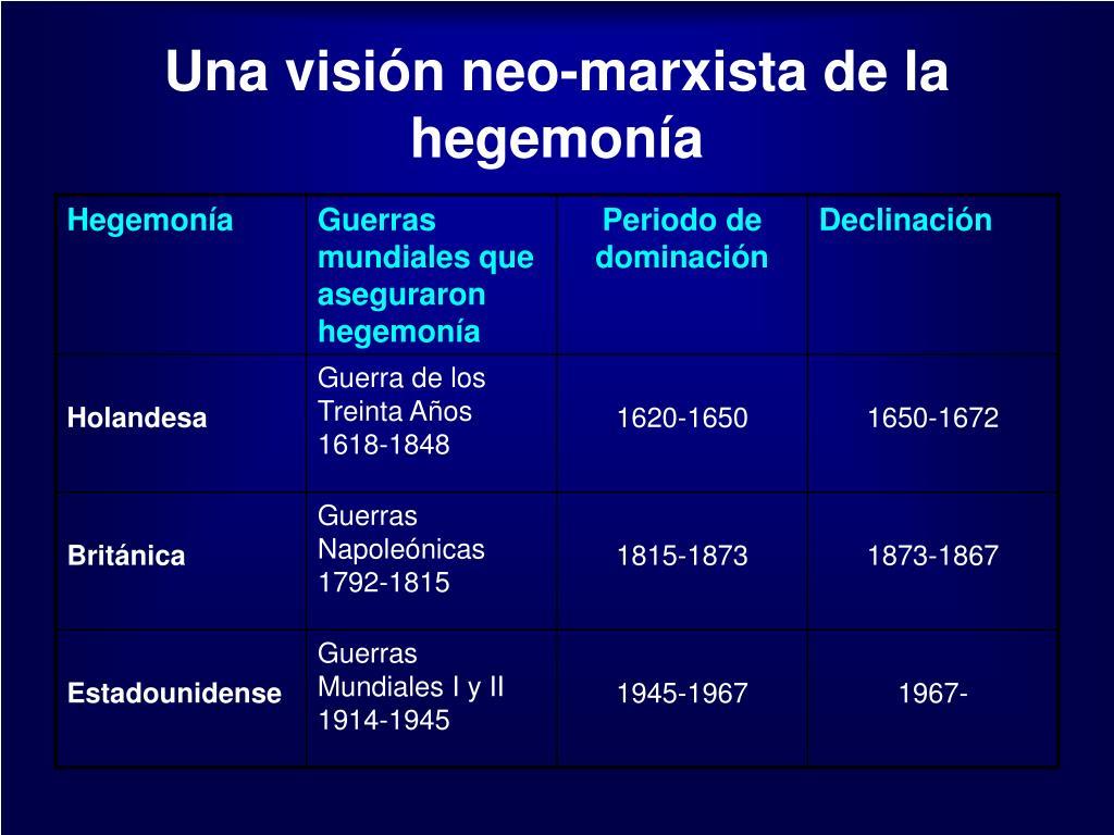 Una visión neo-marxista de la hegemonía