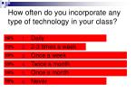 how often do you incorporate any type of technology in your class