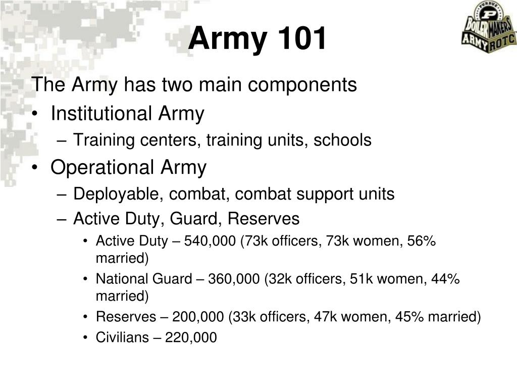 Army 101