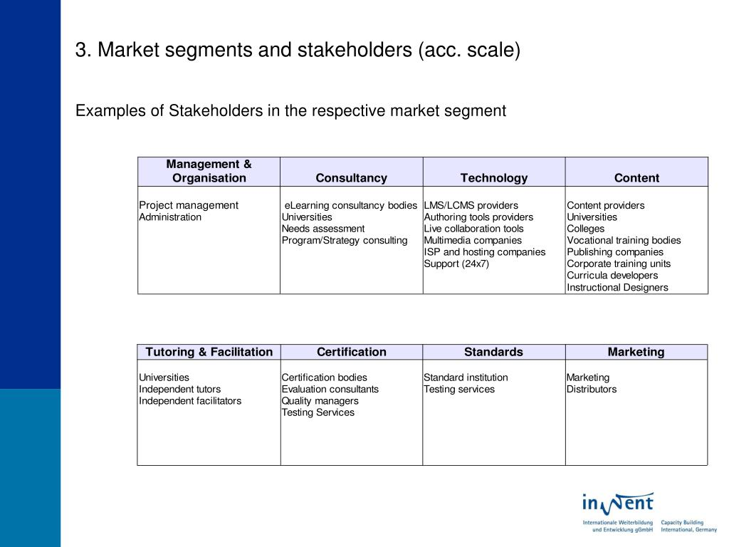 3. Market segments and stakeholders (acc. scale)