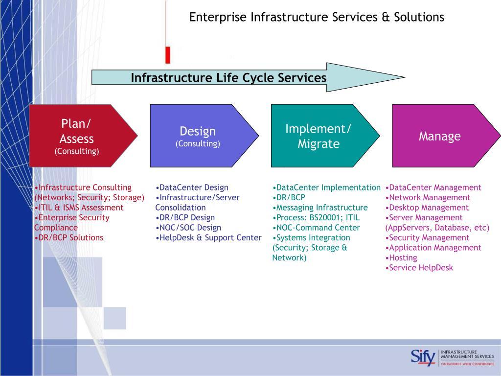 Enterprise Infrastructure Services & Solutions