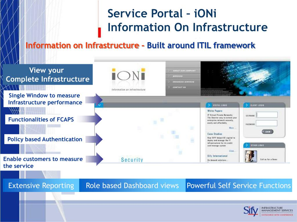 Service Portal – iONi Information On Infrastructure