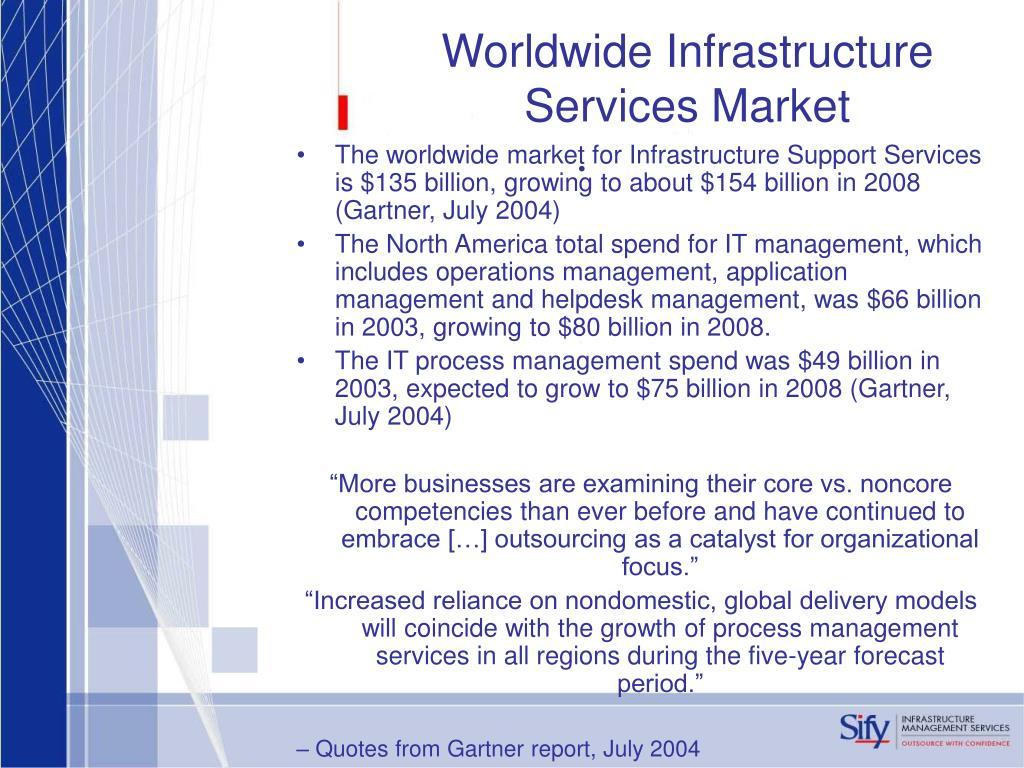 Worldwide Infrastructure Services Market