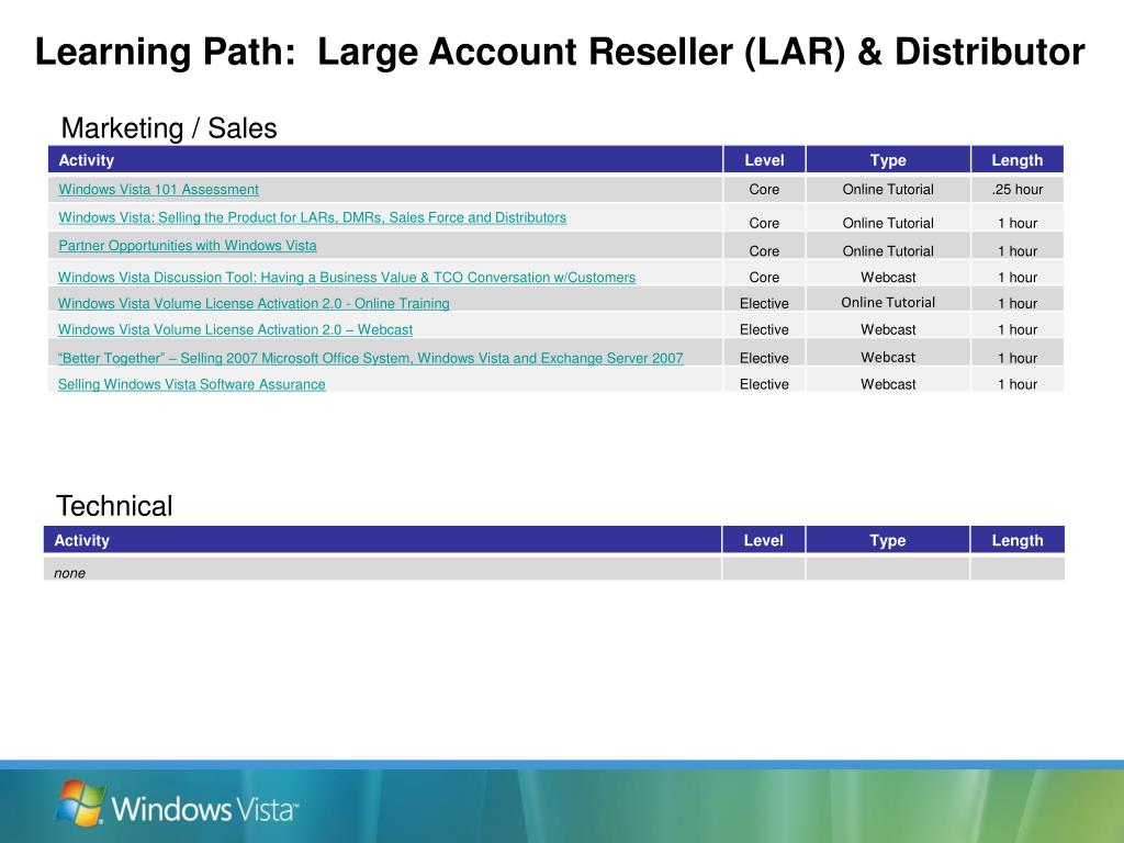 Learning Path:  Large Account Reseller (LAR) & Distributor