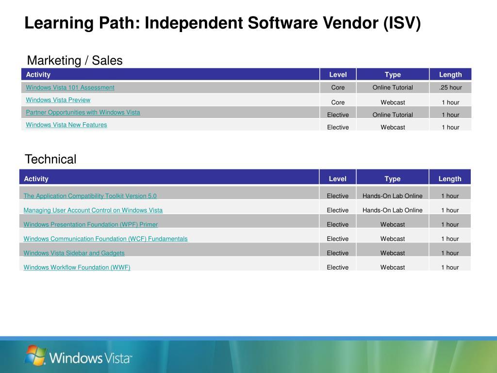 Learning Path: Independent Software Vendor (ISV)
