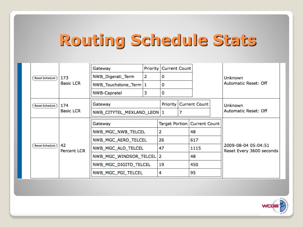 Routing Schedule Stats