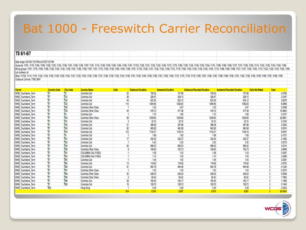 Bat 1000 - Freeswitch Carrier Reconciliation