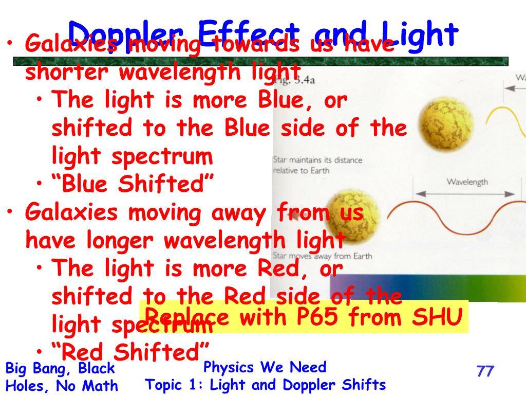 Doppler Effect and Light