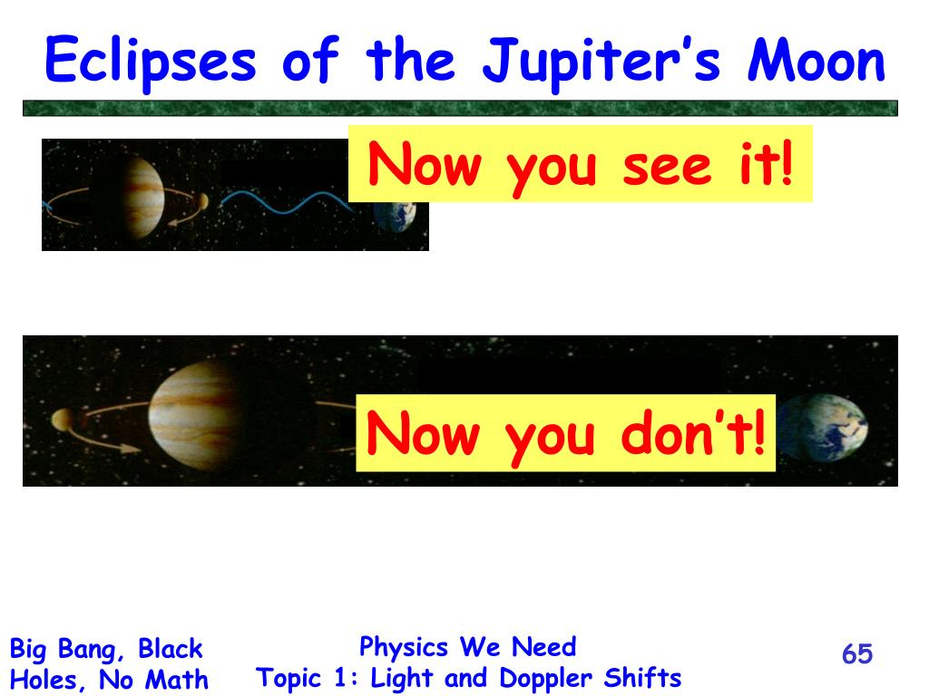 Eclipses of the Jupiter's Moon