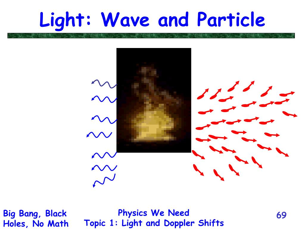 Light: Wave and Particle