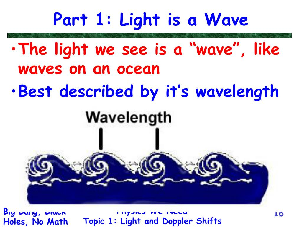 Part 1: Light is a Wave