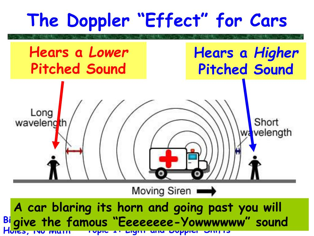 "The Doppler ""Effect"" for Cars"