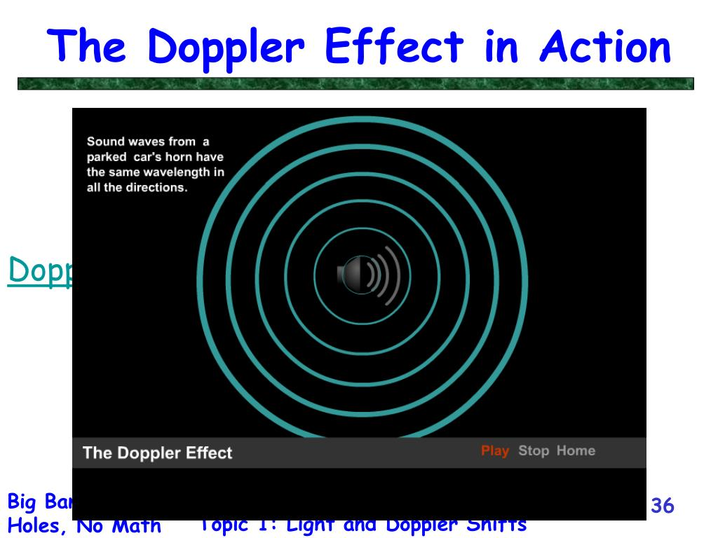 The Doppler Effect in Action