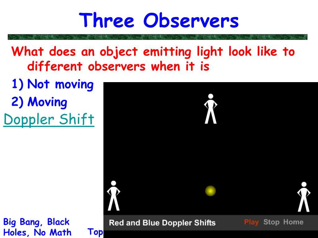 Three Observers
