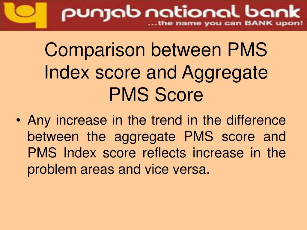 Comparison between PMS Index score and Aggregate PMS Score