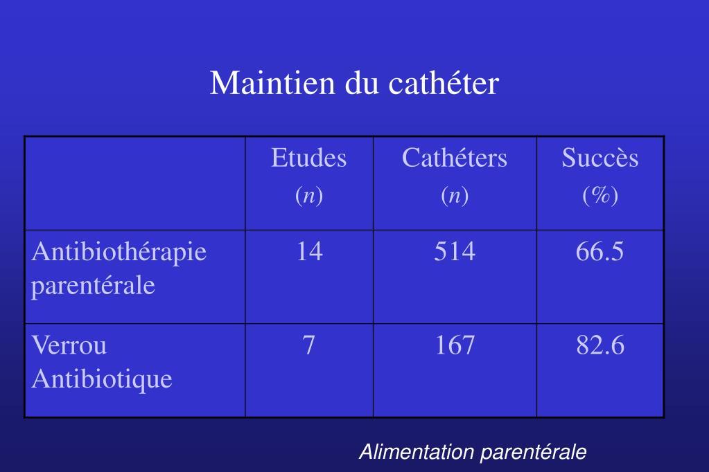 Maintien du cathéter